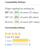 A Suggestion For Improving Ratings In The WordPress Plugin Directory